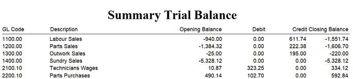 KB_SAM_GL Trail Balance 5