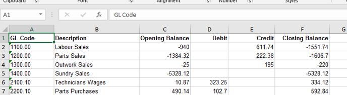 KB_SAM_GL Trail Balance 7